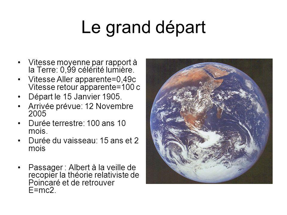 Le grand départ Vitesse moyenne par rapport à la Terre: 0,99 célérité lumière.