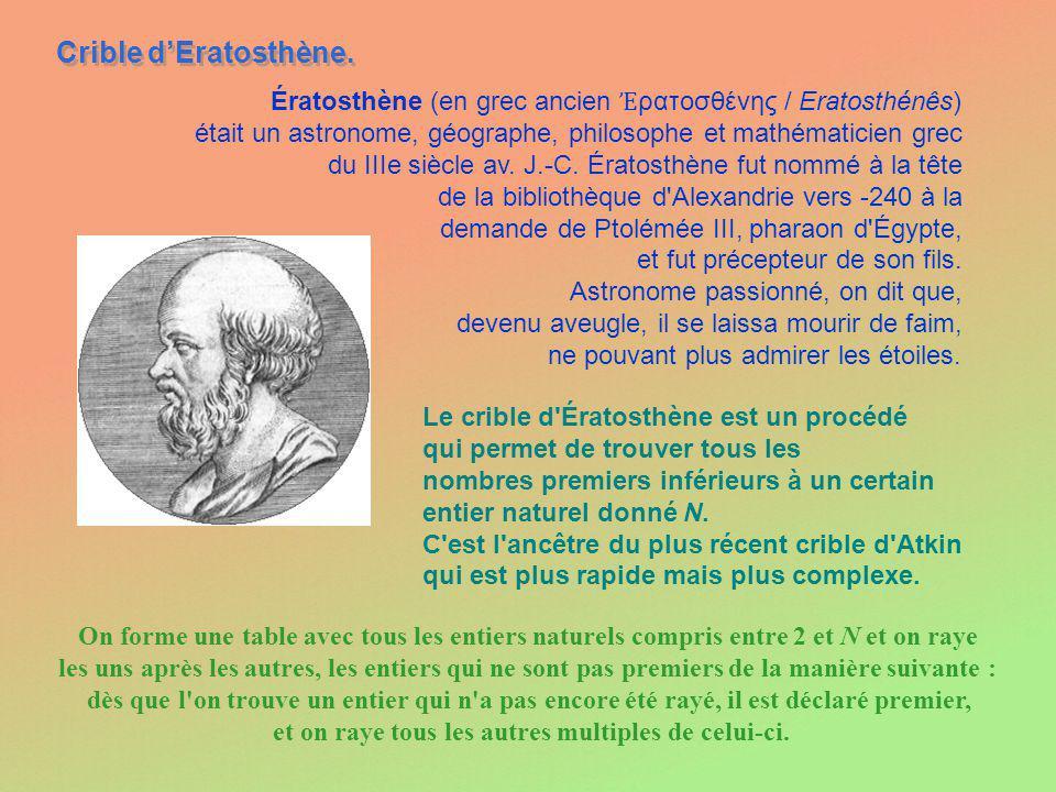 Crible dEratosthène. Ératosthène (en grec ancien ρατοσθένης / Eratosthénês) était un astronome, géographe, philosophe et mathématicien grec du IIIe si