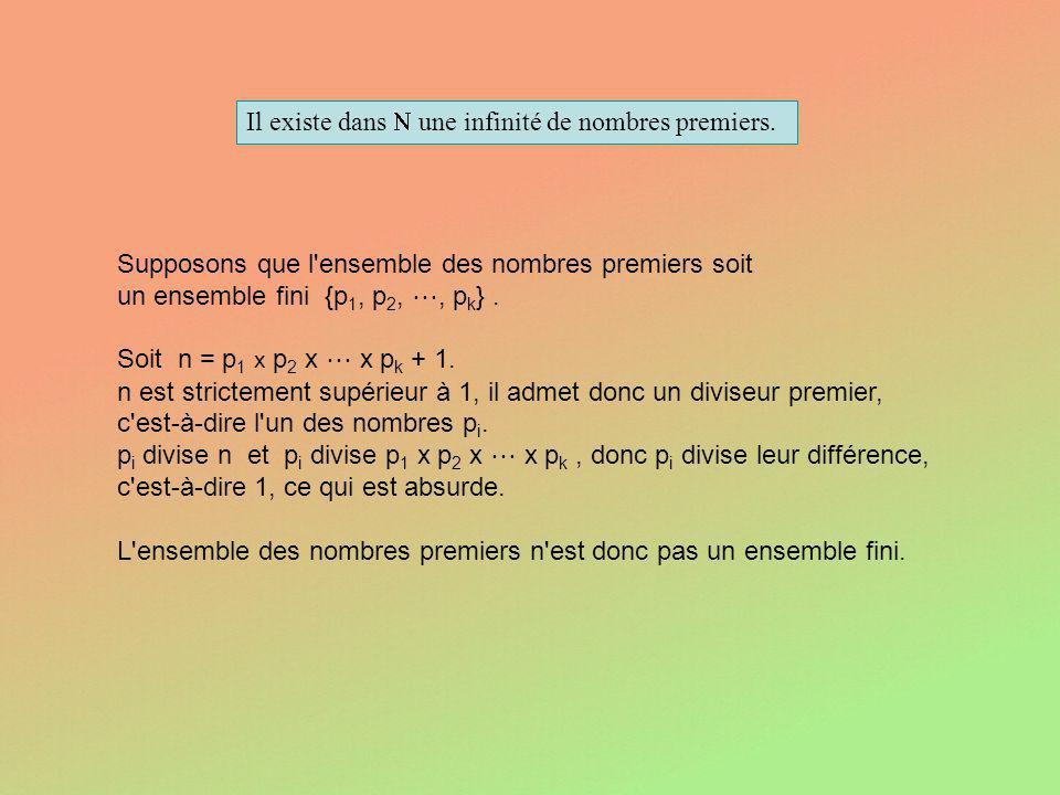 Il existe dans une infinité de nombres premiers. Supposons que l'ensemble des nombres premiers soit un ensemble fini {p 1, p 2,, p k }. Soit n = p1 p1