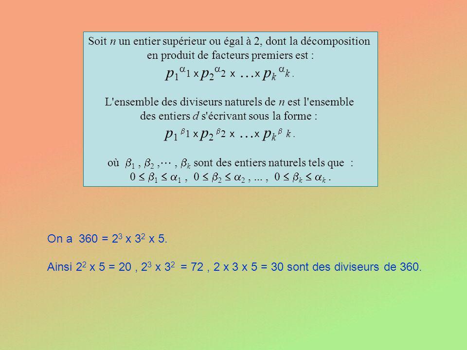 Soit n un entier supérieur ou égal à 2, dont la décomposition en produit de facteurs premiers est : p 1 1 x p 2 2 x … x p k k. L'ensemble des diviseur