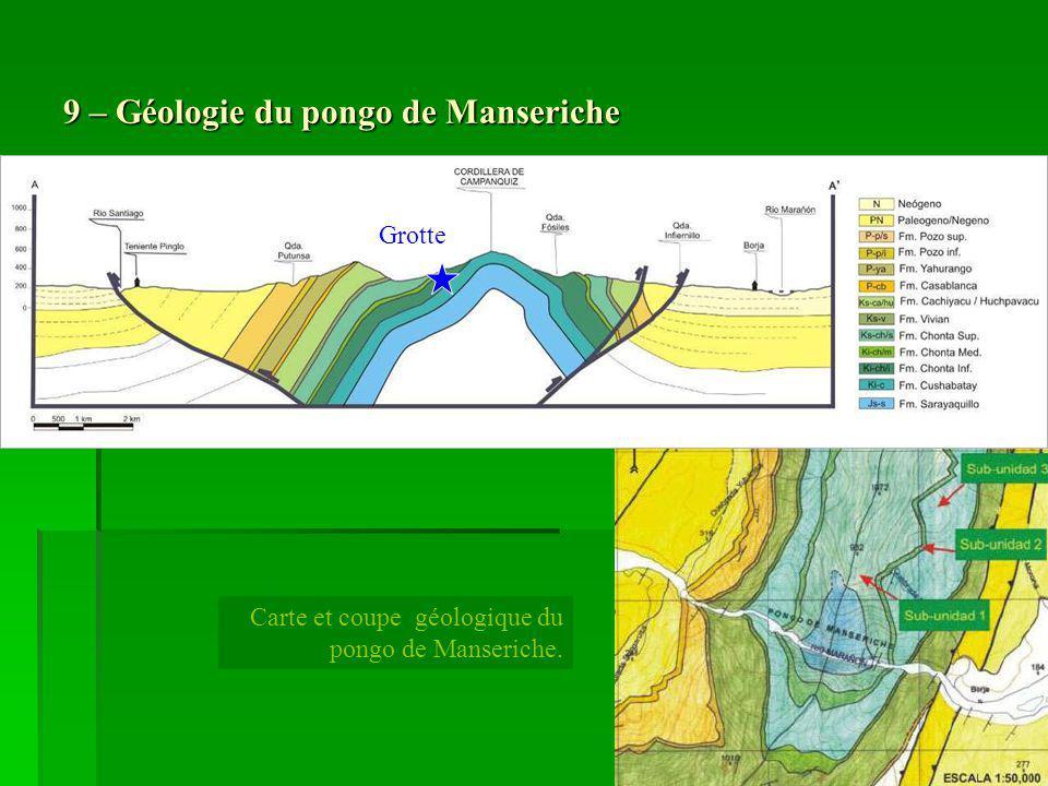 30 – Topographie Plan et coupe de la grotte de Shatuca.