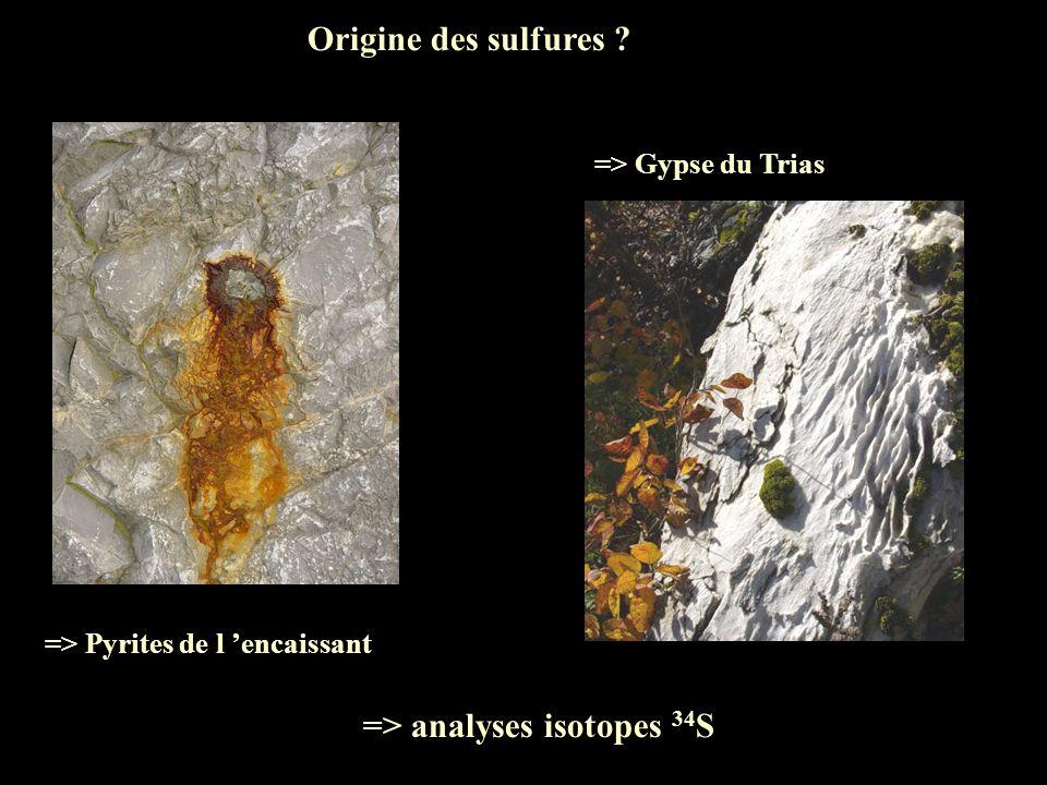 Origine des sulfures ? => Pyrites de l encaissant => Gypse du Trias => analyses isotopes 34 S