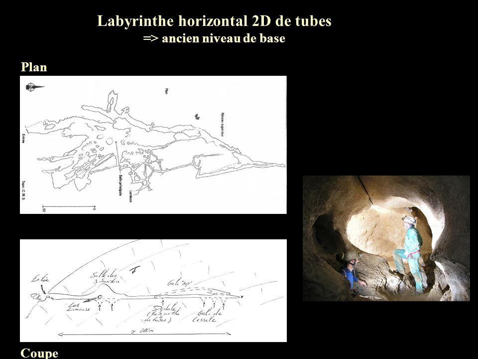 Labyrinthe horizontal 2D de tubes => ancien niveau de base Plan Coupe