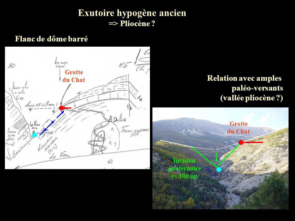 Exutoire hypogène ancien => Pliocène ? Flanc de dôme barré Relation avec amples paléo-versants (vallée pliocène ?) Incision quaternaire ( 100 m) Grott