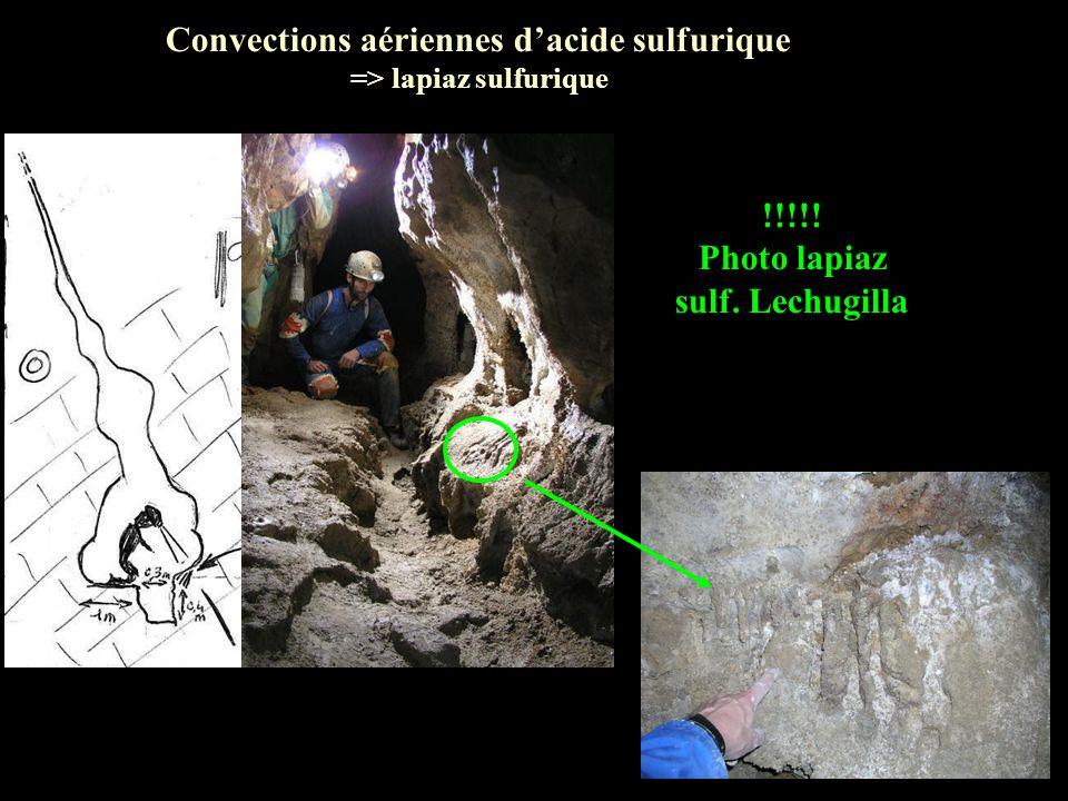 Convections aériennes dacide sulfurique => lapiaz sulfurique !!!!! Photo lapiaz sulf. Lechugilla