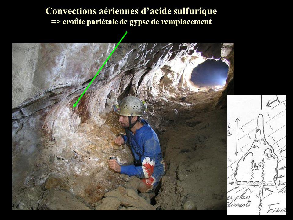 Salle des Santons => injection principale dH 2 S Plafond plan Fissure dalimentation en H 2 S Double encoche Tables de corrosion emboîtées Coupole