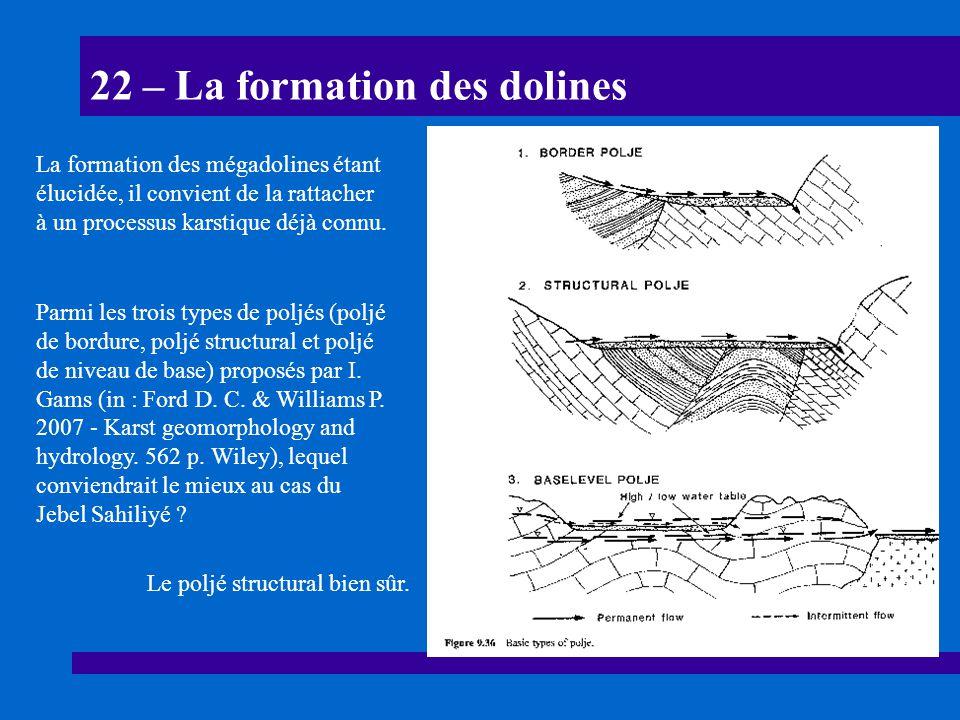 22 – La formation des dolines La formation des mégadolines étant élucidée, il convient de la rattacher à un processus karstique déjà connu. Parmi les