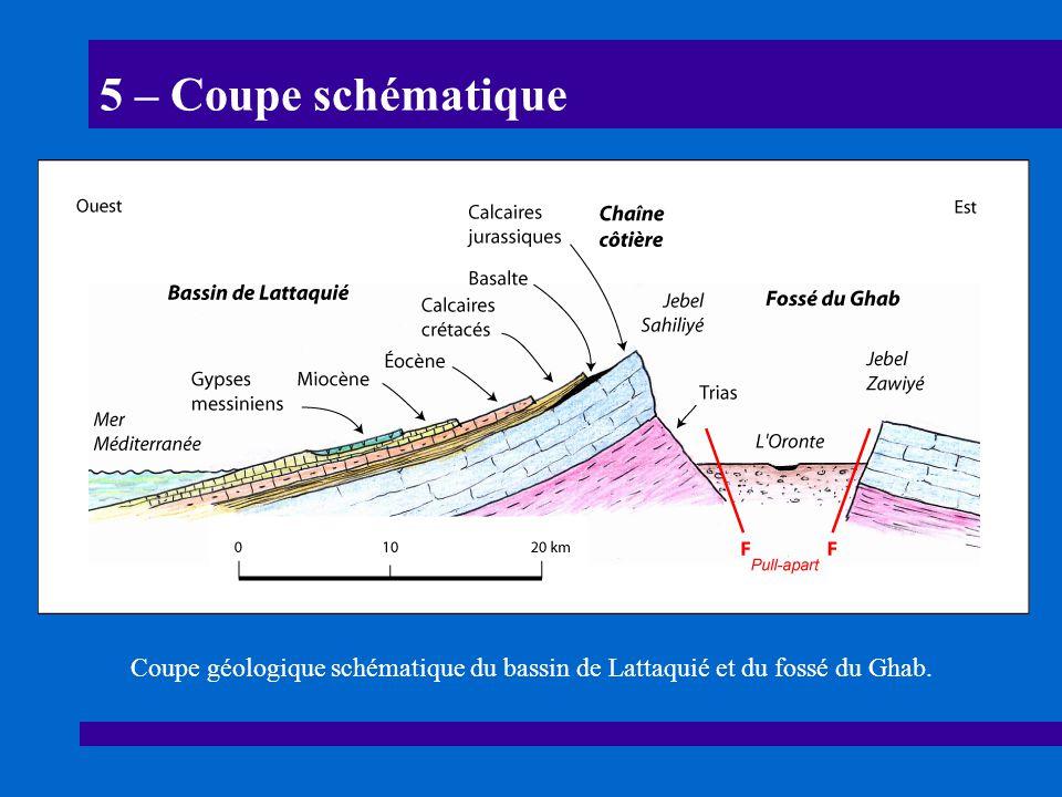 16 – La mégadoline de Djoubé Linterprétation photo-géologique permet de voir les choses dun autre œil.