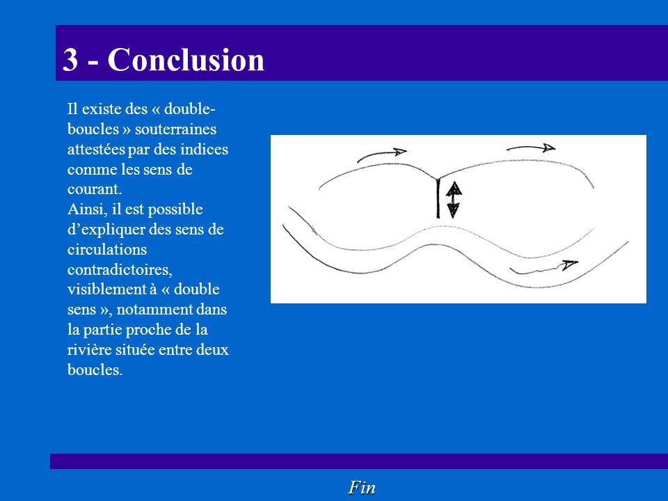 3 - Conclusion Il existe des « double- boucles » souterraines attestées par des indices comme les sens de courant. Ainsi, il est possible dexpliquer d