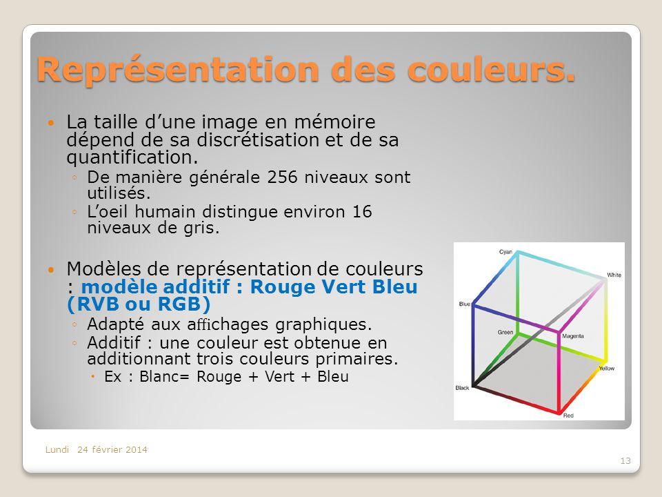 Représentation des couleurs. La taille dune image en mémoire dépend de sa discrétisation et de sa quantification. De manière générale 256 niveaux sont