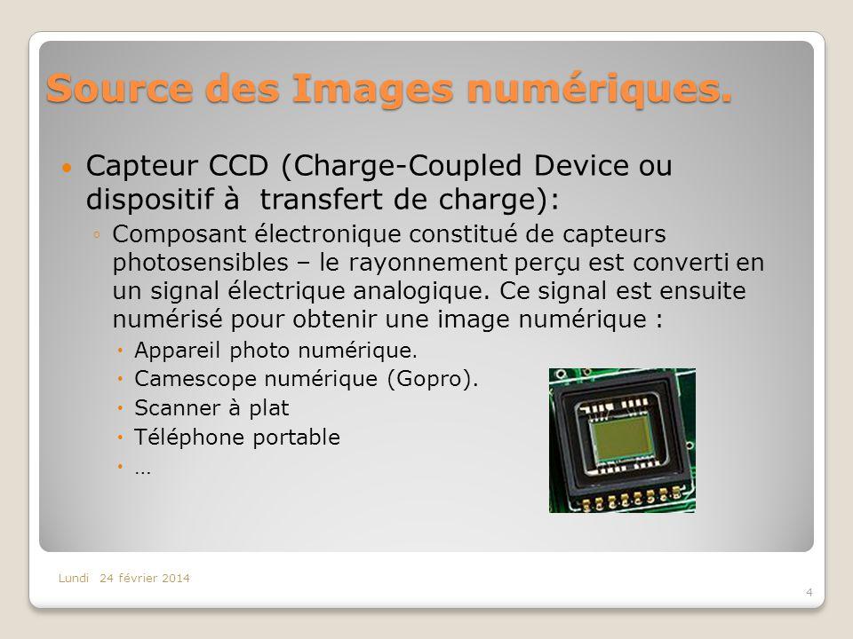 Source des Images numériques. Capteur CCD (Charge-Coupled Device ou dispositif à transfert de charge): Composant électronique constitué de capteurs ph