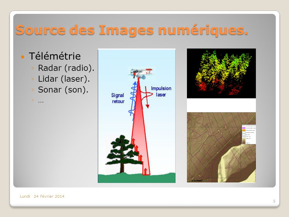 Source des Images numériques. Télémétrie Radar (radio). Lidar (laser). Sonar (son). … Lundi 24 février 2014 5