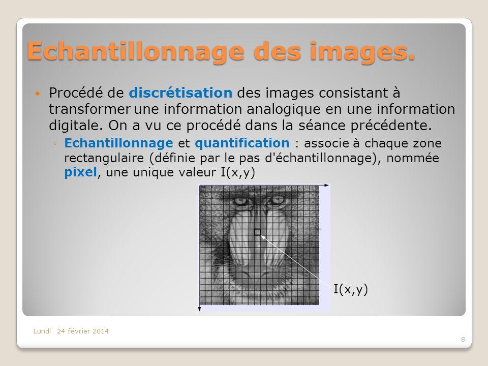 Echantillonnage des images. Procédé de discrétisation des images consistant à transformer une information analogique en une information digitale. On a