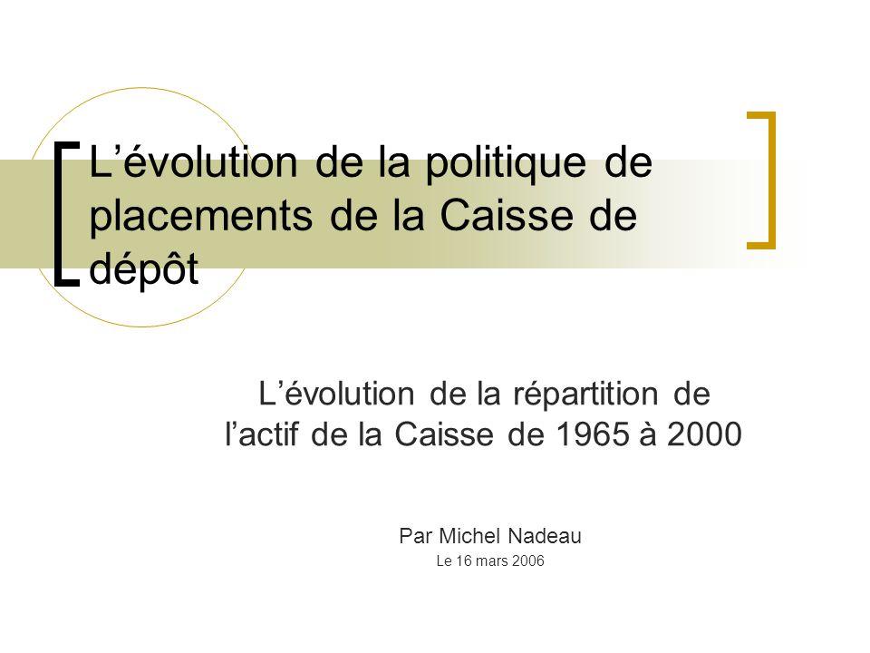 Lévolution de la politique de placements de la Caisse de dépôt Lévolution de la répartition de lactif de la Caisse de 1965 à 2000 Par Michel Nadeau Le 16 mars 2006