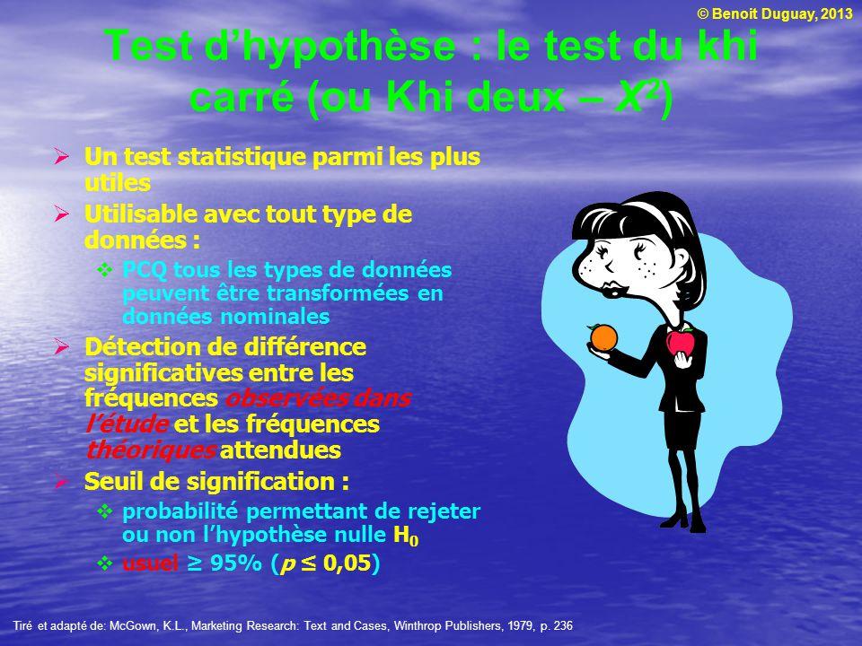© Benoit Duguay, 2013 Test dhypothèse : le test du khi carré (ou Khi deux – X 2 ) Un test statistique parmi les plus utiles Utilisable avec tout type de données : PCQ tous les types de données peuvent être transformées en données nominales Détection de différence significatives entre les fréquences observées dans létude et les fréquences théoriques attendues Seuil de signification : probabilité permettant de rejeter ou non lhypothèse nulle H 0 usuel 95% (p 0,05) Tiré et adapté de: McGown, K.L., Marketing Research: Text and Cases, Winthrop Publishers, 1979, p.