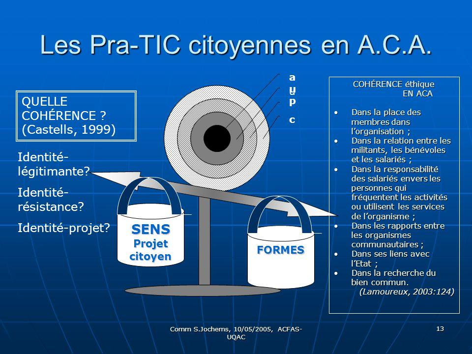 Comm S.Jochems, 10/05/2005, ACFAS- UQAC 13 Les Pra-TIC citoyennes en A.C.A. aup u cSENS Projet citoyen FORMES COHÉRENCE éthique EN ACA Dans la place d