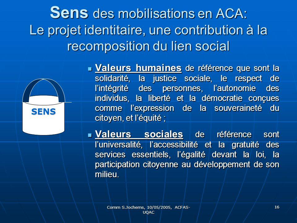 Comm S.Jochems, 10/05/2005, ACFAS- UQAC 16 Sens des mobilisations en ACA: Le projet identitaire, une contribution à la recomposition du lien social Va