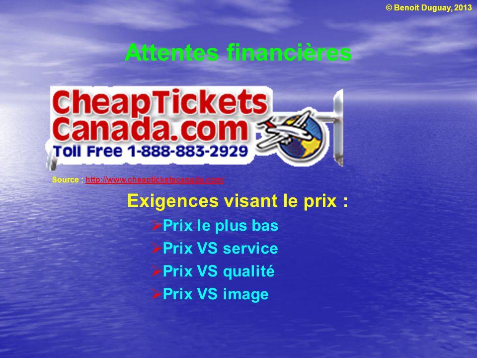 © Benoit Duguay, 2013 Attentes financières Exigences visant le prix : Prix le plus bas Prix VS service Prix VS qualité Prix VS image Source : http://w