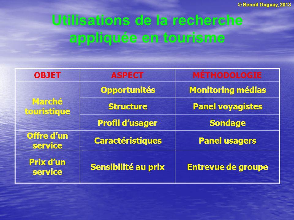 © Benoit Duguay, 2013 Utilisations de la recherche appliquée en tourisme OBJET ASPECT MÉTHODOLOGIE Marché touristique OpportunitésMonitoring médias St