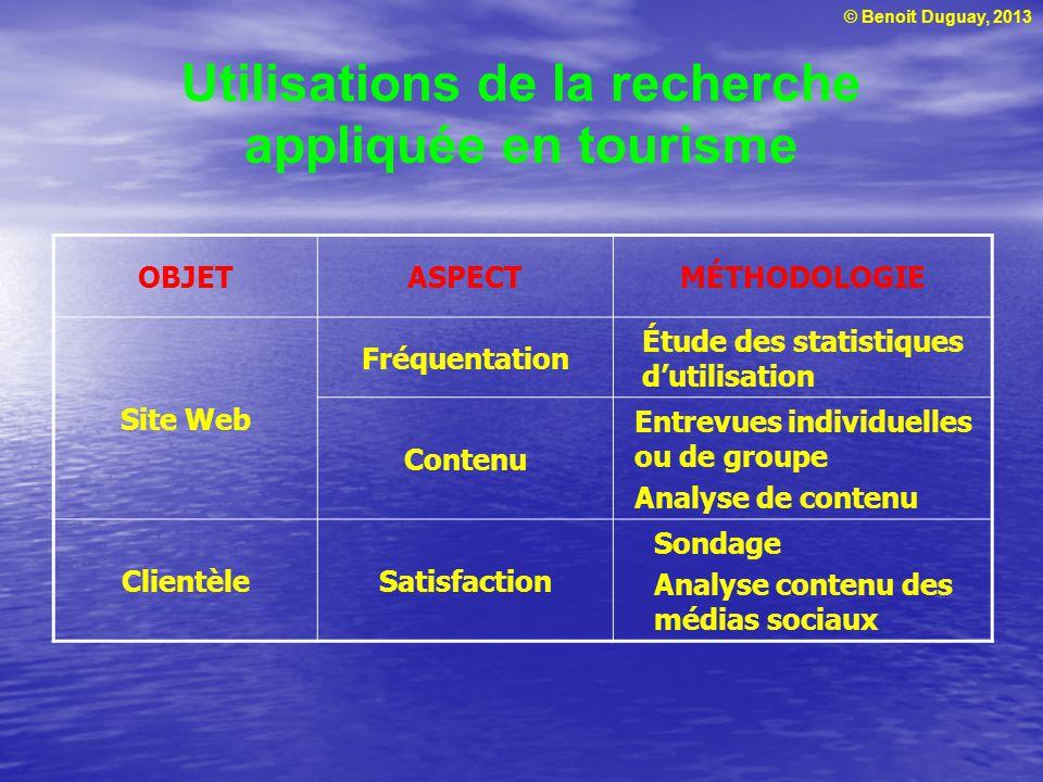 © Benoit Duguay, 2013 Utilisations de la recherche appliquée en tourisme OBJETASPECTMÉTHODOLOGIE Site Web Fréquentation Étude des statistiques dutilis