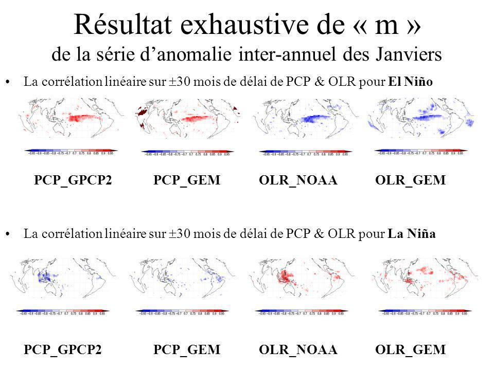 Résultat exhaustive de « m » de la série danomalie inter-annuel des Janviers La corrélation linéaire sur 30 mois de délai de PCP & OLR pour El Niño PCP_GPCP2 PCP_GEM OLR_NOAA OLR_GEM La corrélation linéaire sur 30 mois de délai de PCP & OLR pour La Niña PCP_GPCP2 PCP_GEM OLR_NOAA OLR_GEM
