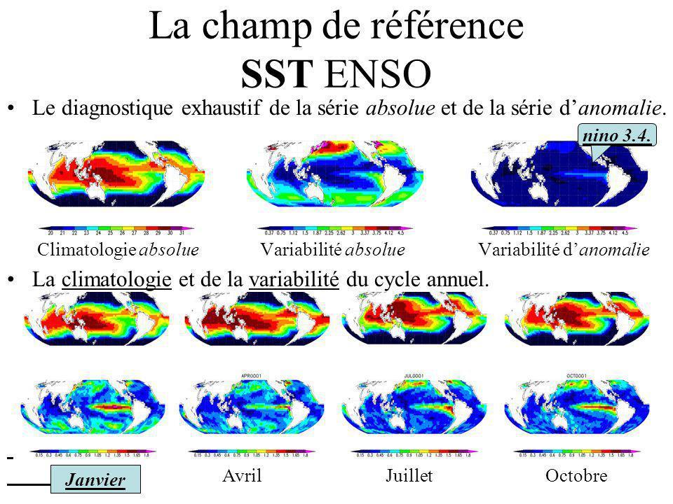 La climatologie et de la variabilité du cycle annuel.
