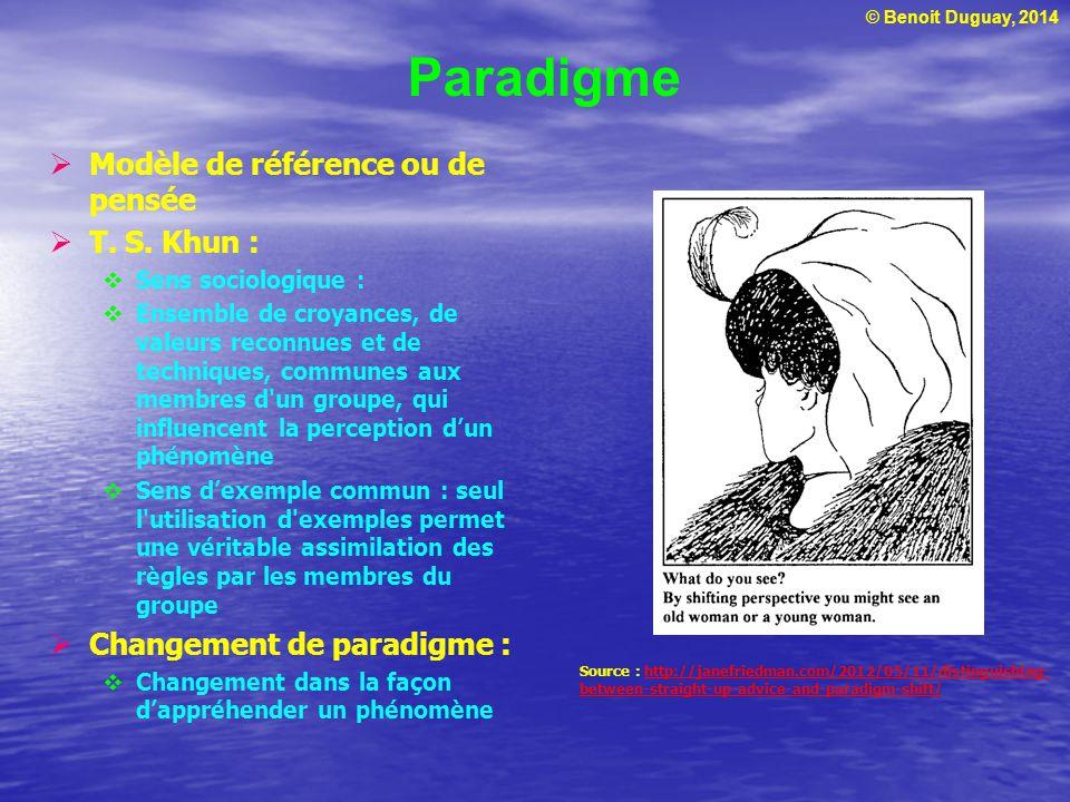 © Benoit Duguay, 2014 Fait scientifique Tout réel observable Objectivité VS subjectivité Signification dun fait est fonction du cadre danalyse : P.