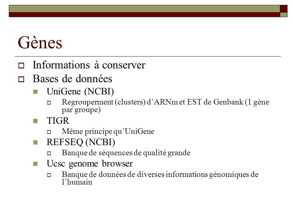 Gènes Informations à conserver Bases de données UniGene (NCBI) Regrouperment (clusters) dARNm et EST de Genbank (1 gène par groupe) TIGR Même principe