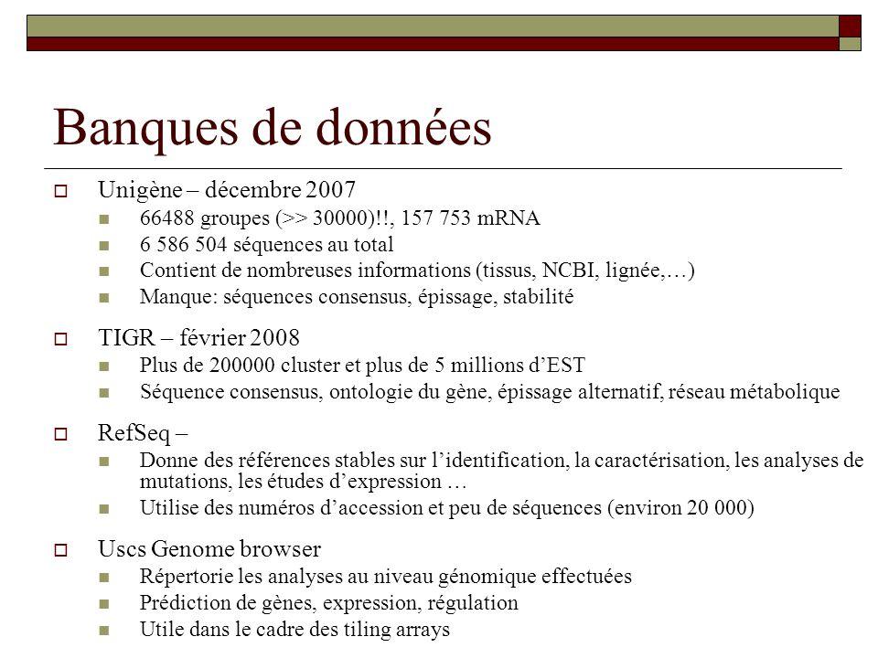 Banques de données Unigène – décembre 2007 66488 groupes (>> 30000)!!, 157 753 mRNA 6 586 504 séquences au total Contient de nombreuses informations (