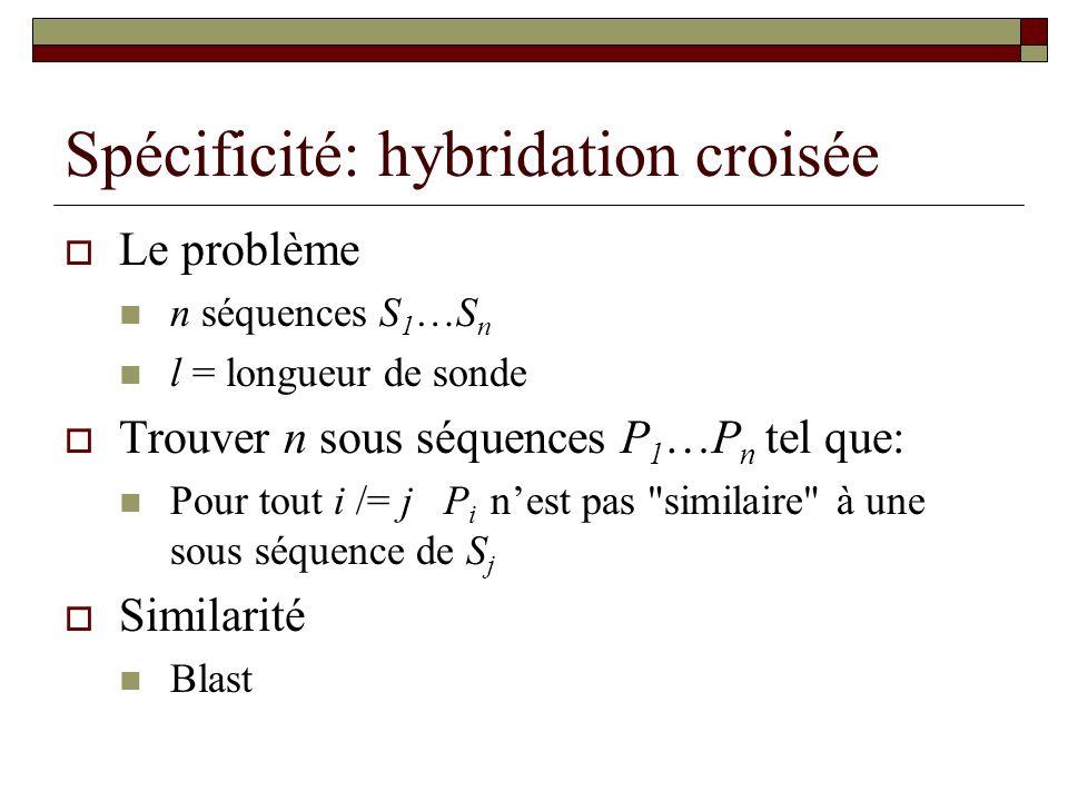 Spécificité: hybridation croisée Le problème n séquences S 1 …S n l = longueur de sonde Trouver n sous séquences P 1 …P n tel que: Pour tout i /= j P
