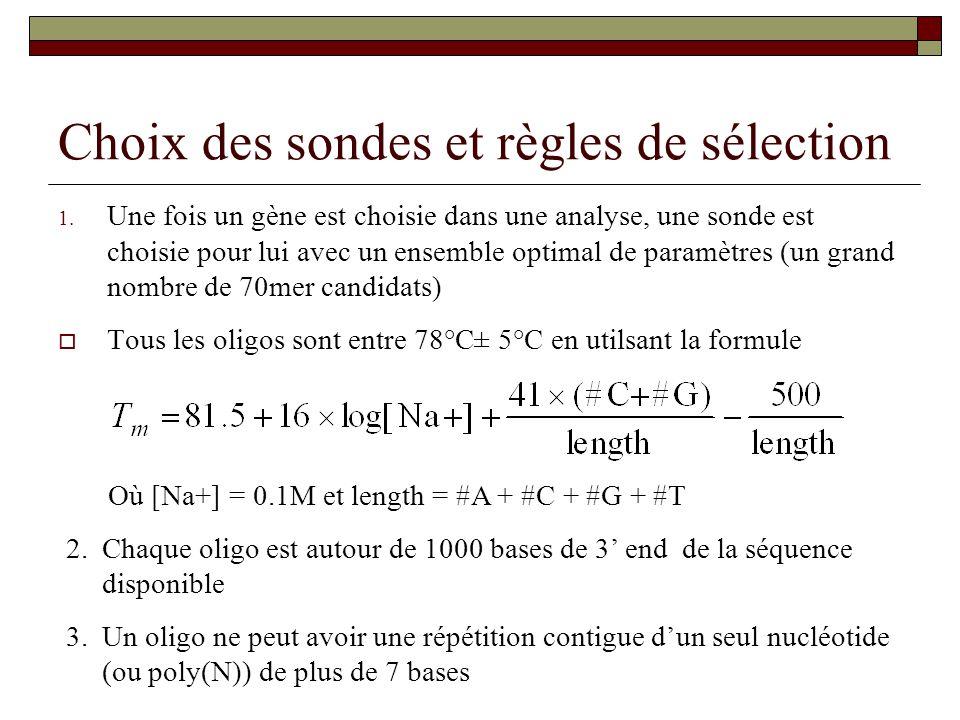 Choix des sondes et règles de sélection 1. Une fois un gène est choisie dans une analyse, une sonde est choisie pour lui avec un ensemble optimal de p