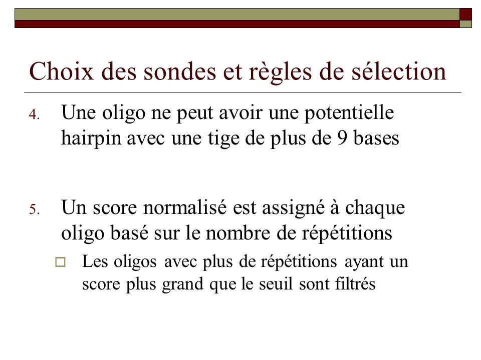 Choix des sondes et règles de sélection 4. Une oligo ne peut avoir une potentielle hairpin avec une tige de plus de 9 bases 5. Un score normalisé est