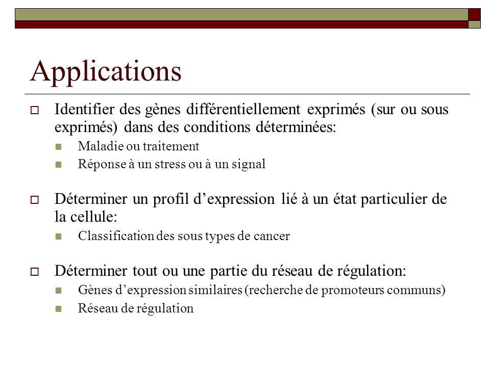 Applications Identifier des gènes différentiellement exprimés (sur ou sous exprimés) dans des conditions déterminées: Maladie ou traitement Réponse à