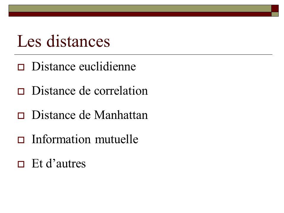 Les distances Distance euclidienne Distance de correlation Distance de Manhattan Information mutuelle Et dautres