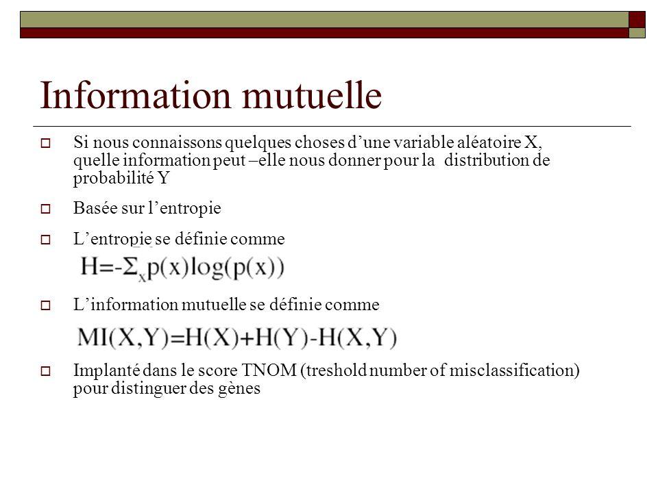 Information mutuelle Si nous connaissons quelques choses dune variable aléatoire X, quelle information peut –elle nous donner pour la distribution de