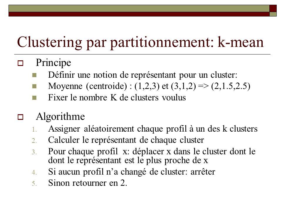 Clustering par partitionnement: k-mean Principe Définir une notion de représentant pour un cluster: Moyenne (centroide) : (1,2,3) et (3,1,2) => (2,1.5