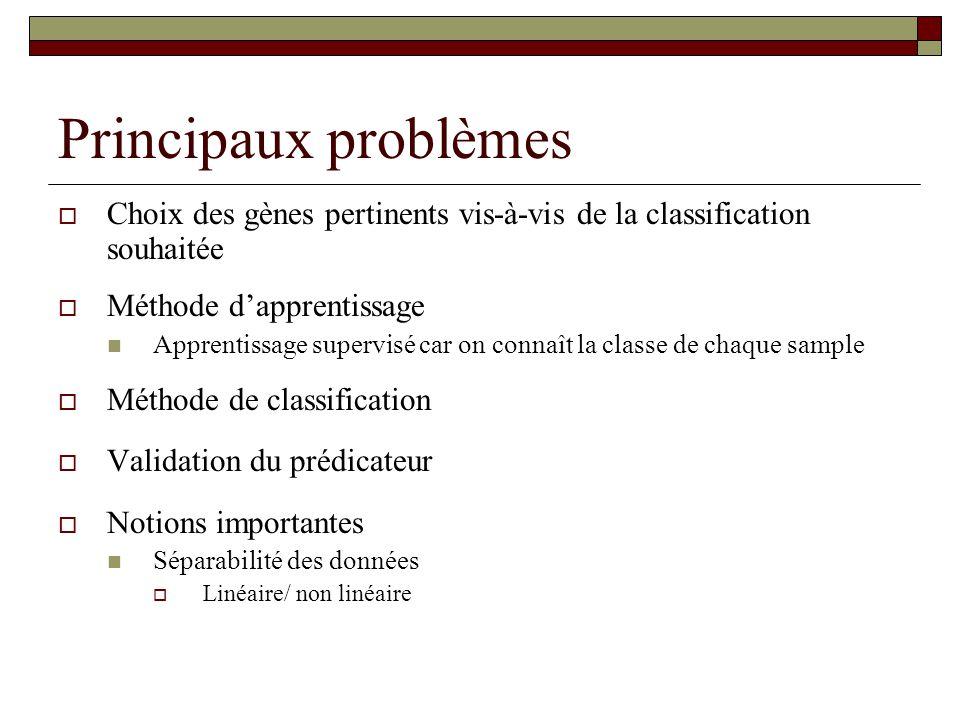 Principaux problèmes Choix des gènes pertinents vis-à-vis de la classification souhaitée Méthode dapprentissage Apprentissage supervisé car on connaît