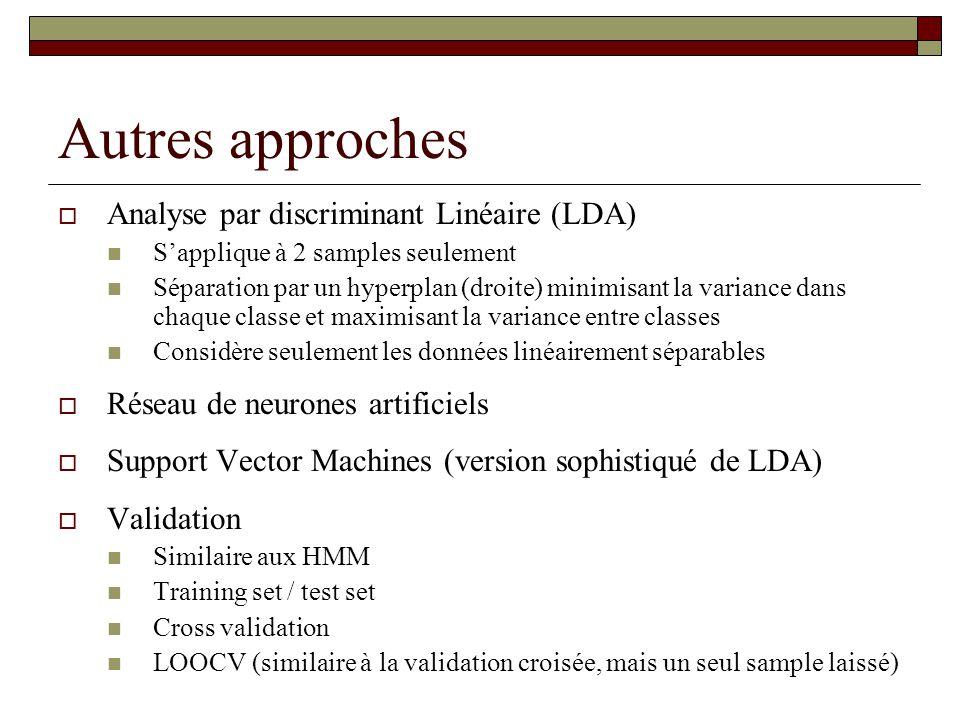 Autres approches Analyse par discriminant Linéaire (LDA) Sapplique à 2 samples seulement Séparation par un hyperplan (droite) minimisant la variance d