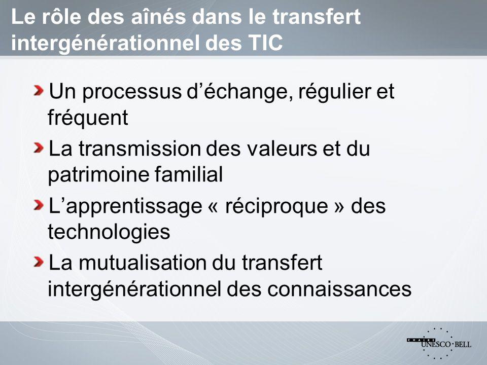 Le rôle des aînés dans le transfert intergénérationnel des TIC Un processus déchange, régulier et fréquent La transmission des valeurs et du patrimoine familial Lapprentissage « réciproque » des technologies La mutualisation du transfert intergénérationnel des connaissances