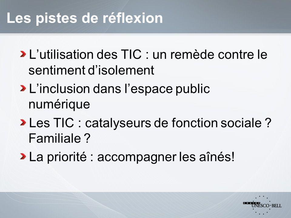 Les pistes de réflexion Lutilisation des TIC : un remède contre le sentiment disolement Linclusion dans lespace public numérique Les TIC : catalyseurs de fonction sociale .