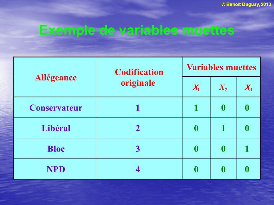 © Benoit Duguay, 2013 Exemple de variables muettes Allégeance Codification originale Variables muettes X1X1 X2X2 X3X3 Conservateur1 100 Libéral2 010 B