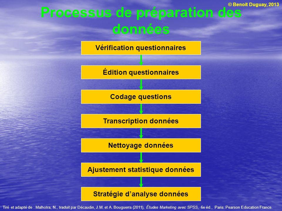 © Benoit Duguay, 2013 Processus de préparation des données Vérification questionnaires Édition questionnaires Codage questions Transcription données N