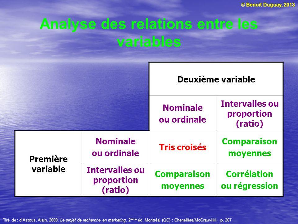 © Benoit Duguay, 2013 Analyse des relations entre les variables Deuxième variable Nominale ou ordinale Intervalles ou proportion (ratio) Première vari
