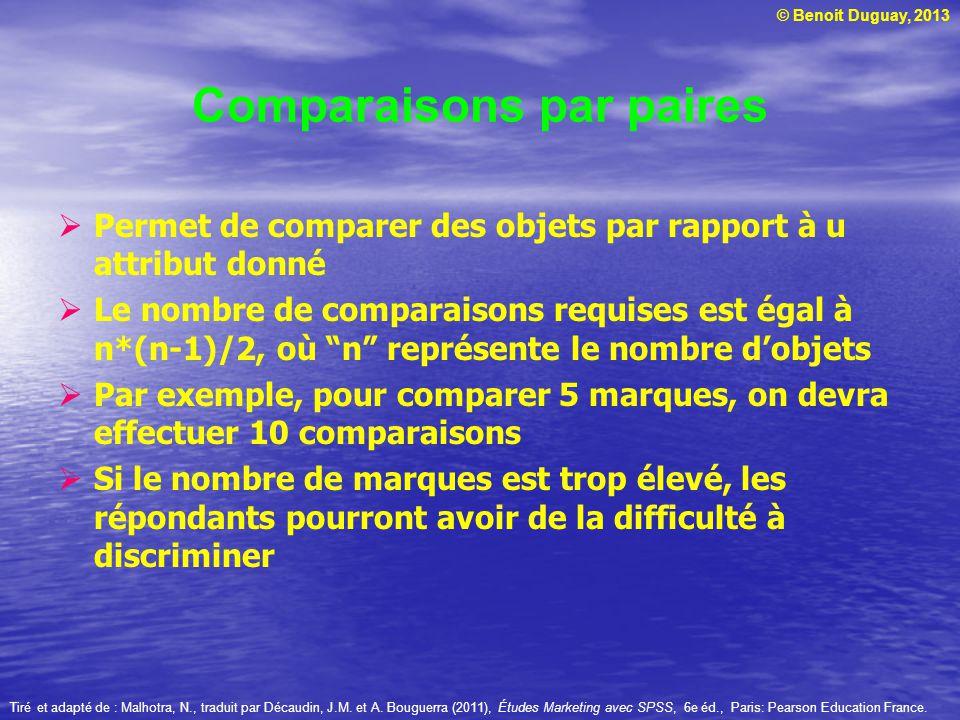© Benoit Duguay, 2013 Comparaisons par paires Permet de comparer des objets par rapport à u attribut donné Le nombre de comparaisons requises est égal