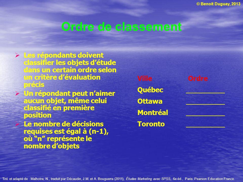 © Benoit Duguay, 2013 Ordre de classement Ville Ordre Québec_________ Ottawa _________ Montréal _________ Toronto _________ Les répondants doivent cla