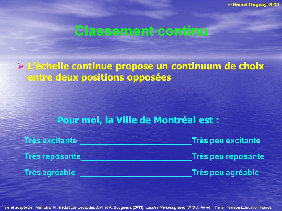 © Benoit Duguay, 2013 Classement continu Léchelle continue propose un continuum de choix entre deux positions opposées Pour moi, la Ville de Montréal