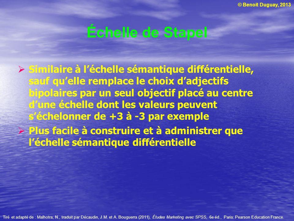 © Benoit Duguay, 2013 Échelle de Stapel Similaire à léchelle sémantique différentielle, sauf quelle remplace le choix dadjectifs bipolaires par un seu