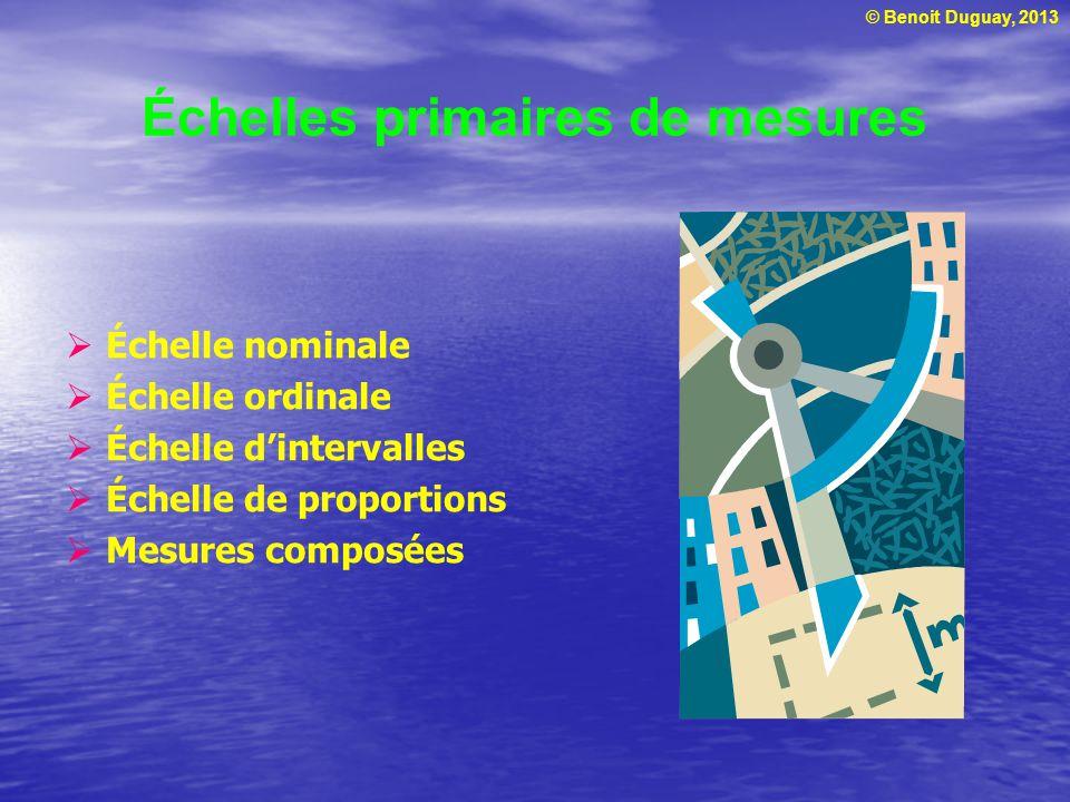 © Benoit Duguay, 2013 Exemple déchelle sémantique différentielle Désagréable___ : ___ : ___ : ___ : ___ Agréable Reposant ___ : ___ : ___ : ___ : ___ Fatigant Simple___ : ___ : ___ : ___ : ___ Compliqué Pour moi, utiliser le train est : Tiré et adapté de : Malhotra, N., traduit par Décaudin, J.M.