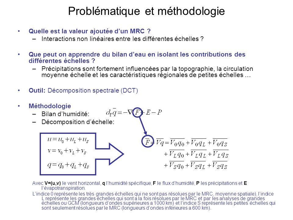 Problématique et méthodologie Quelle est la valeur ajoutée dun MRC ? –Interactions non linéaires entre les différentes échelles ? Que peut on apprendr