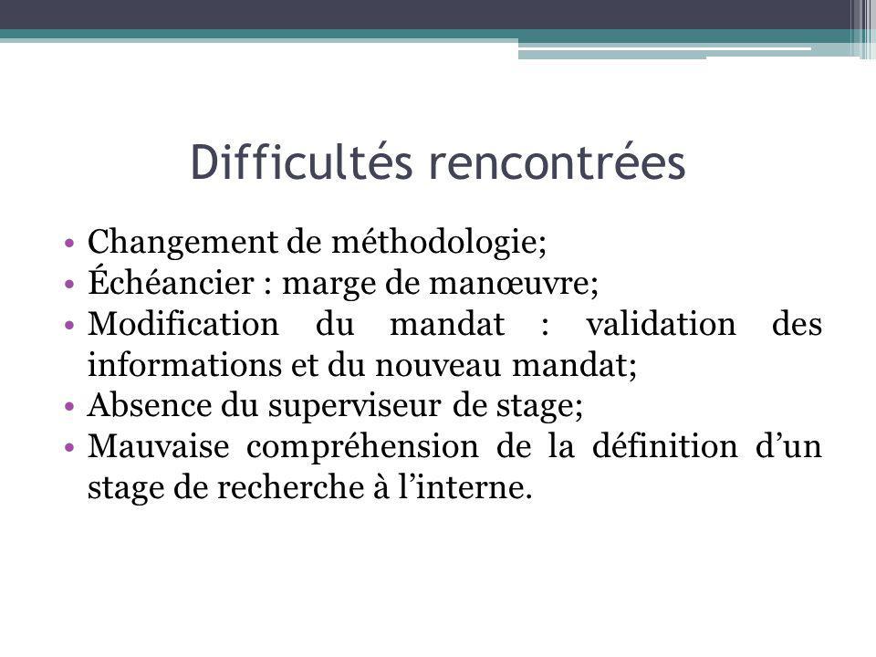 Difficultés rencontrées Changement de méthodologie; Échéancier : marge de manœuvre; Modification du mandat : validation des informations et du nouveau